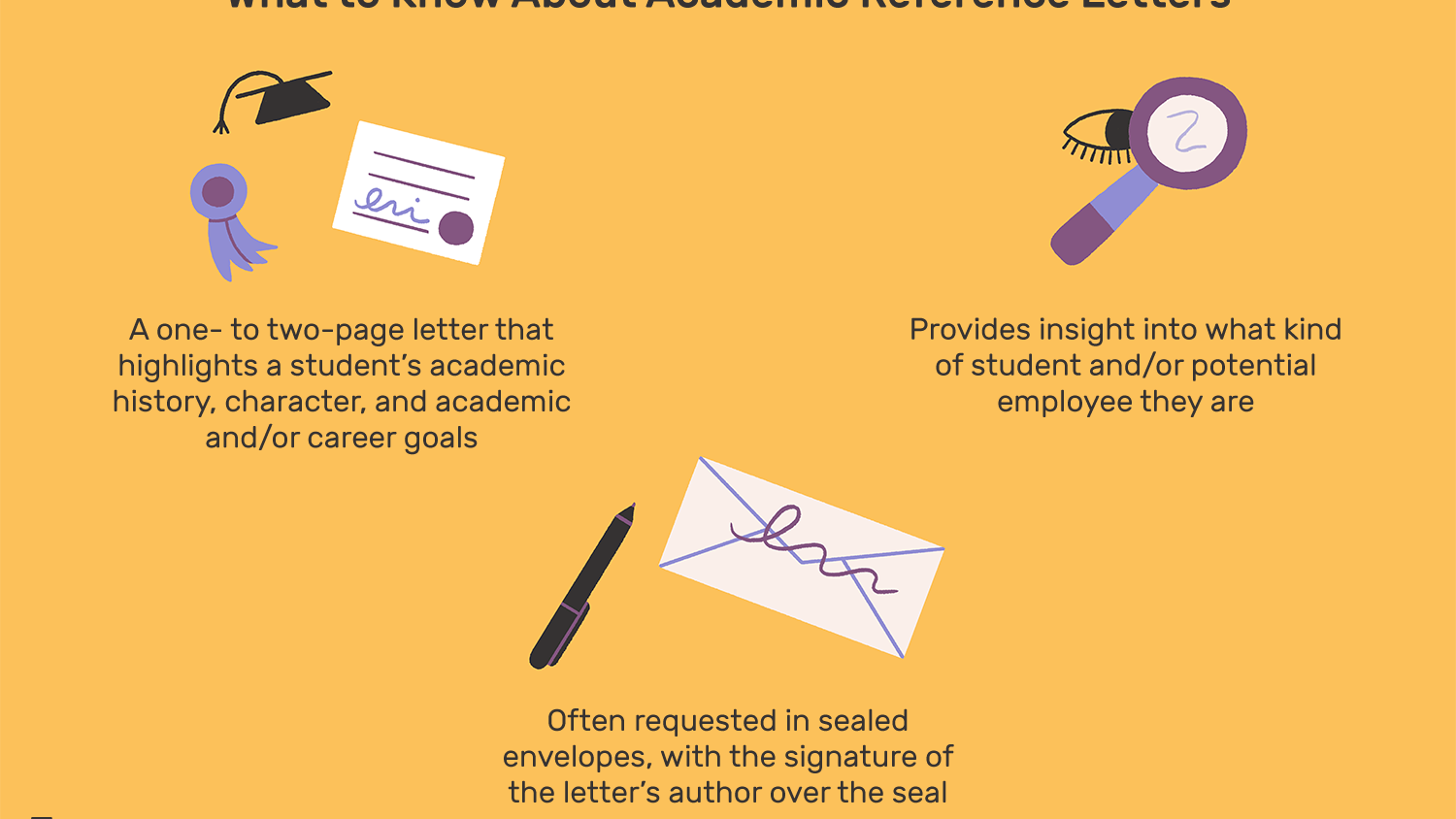 Academic Reference Letter Example from www.thebalancecareers.com