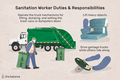 Sanitation worker duties and responsibilities: Operate the truck mechanisms for lifting, dumping and setting the trash cans or dumpsters down; lift heavy objects; drive garbage trucks while others ride along