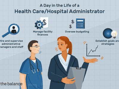 A day in the life of a health care/hospital administrator: Hire and supervise administrative managers and staff, manage facility finances, oversee budgeting, establish goals and strategies