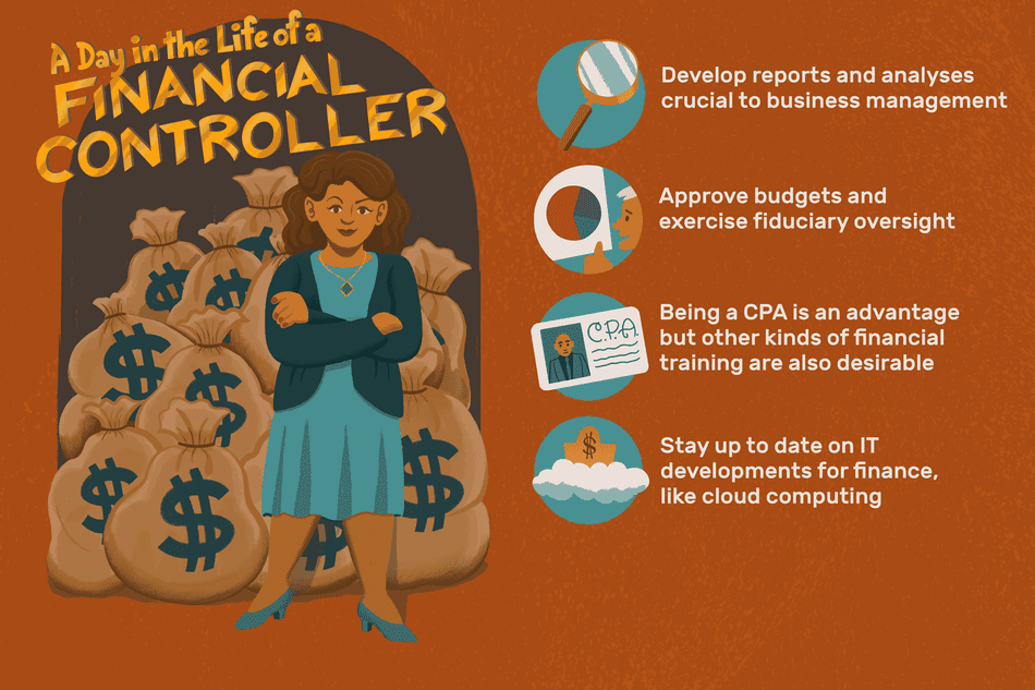 a day in the life of a financial controller
