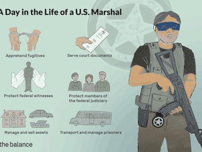A day in the life of a U.S. marshal: Apprehend fugitives, protect federal witnesses, manage and sell assets, serve court documents, protect members of the federal judiciary, transport and manage prisoners