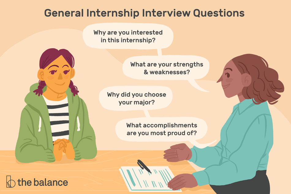 """Image shows a woman interviewing another woman for an internship. Text reads: """"General internship interview questions: why are you interested in this internship; why are your strengths and weaknesses; why did you choose your major; what accomplishments are you most proud of"""""""