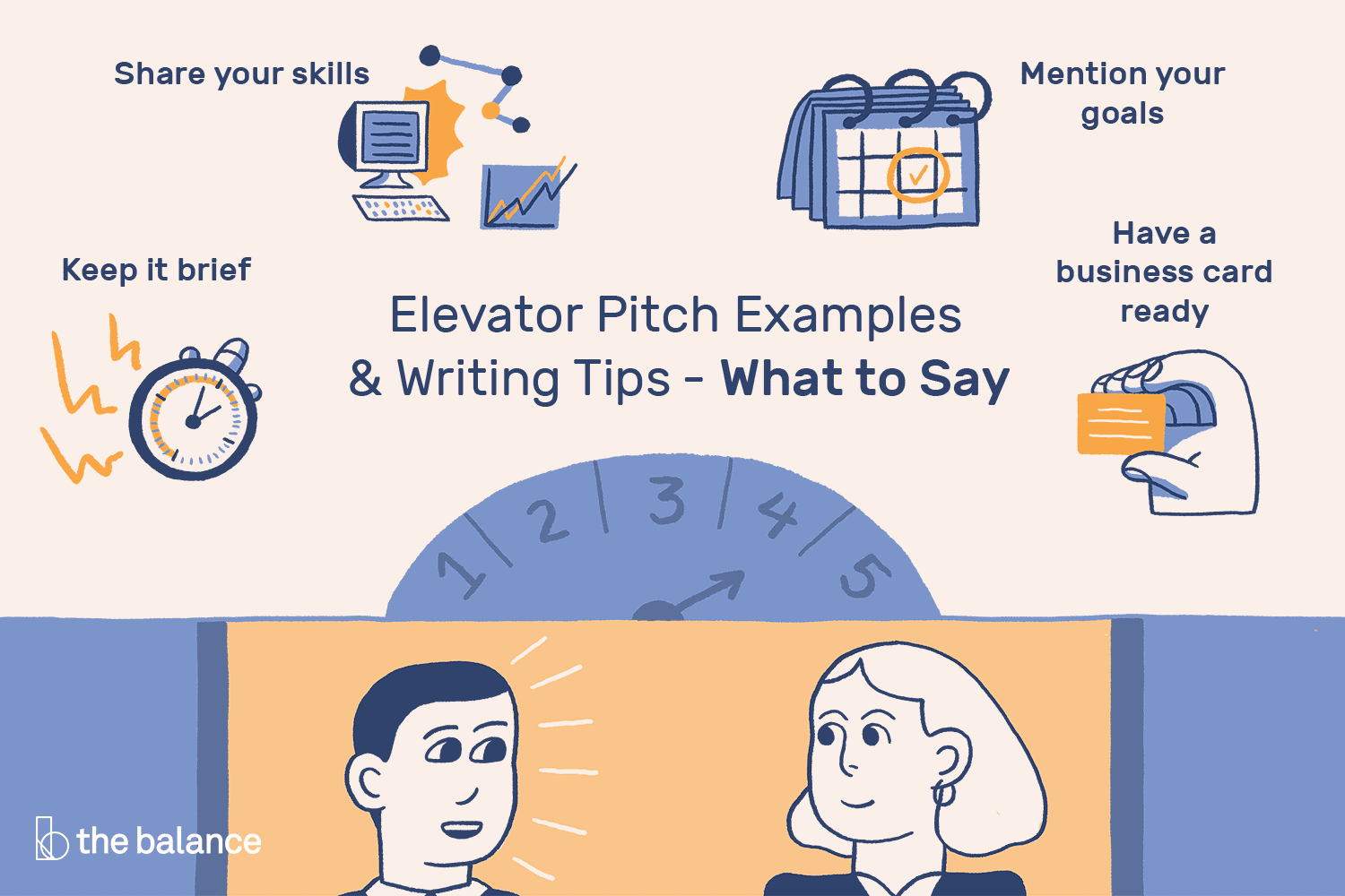 How To Create An Elevator Pitch With Examples