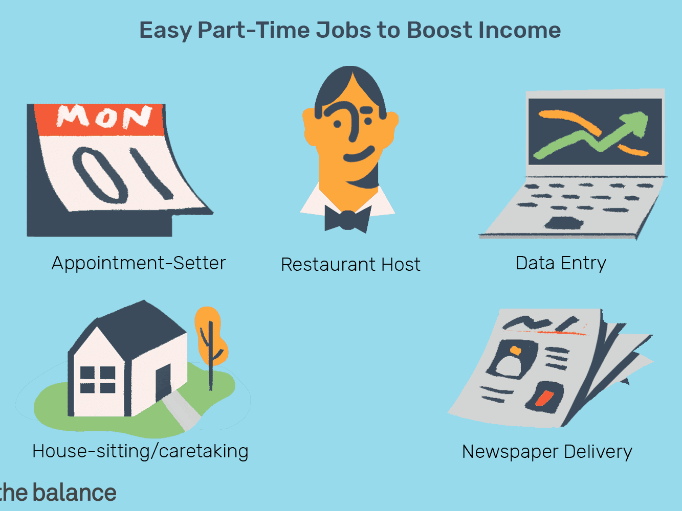 Easiest Part Time Jobs To Boost Your Income