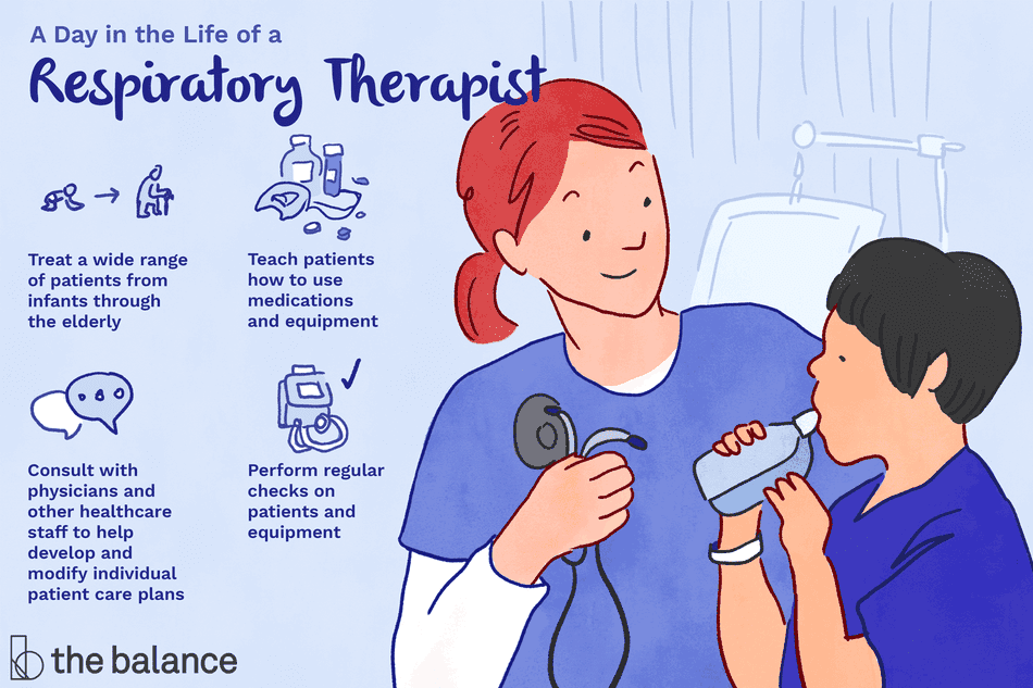 A day in the life of a respiratory therapist: Treat a wide range of patients from infants through the elderly, teach patients how to use medications and equipment, consult with physicians and other healthcare staff to help develop and modify individual patient care plans, perform regular checks on patients and equipment