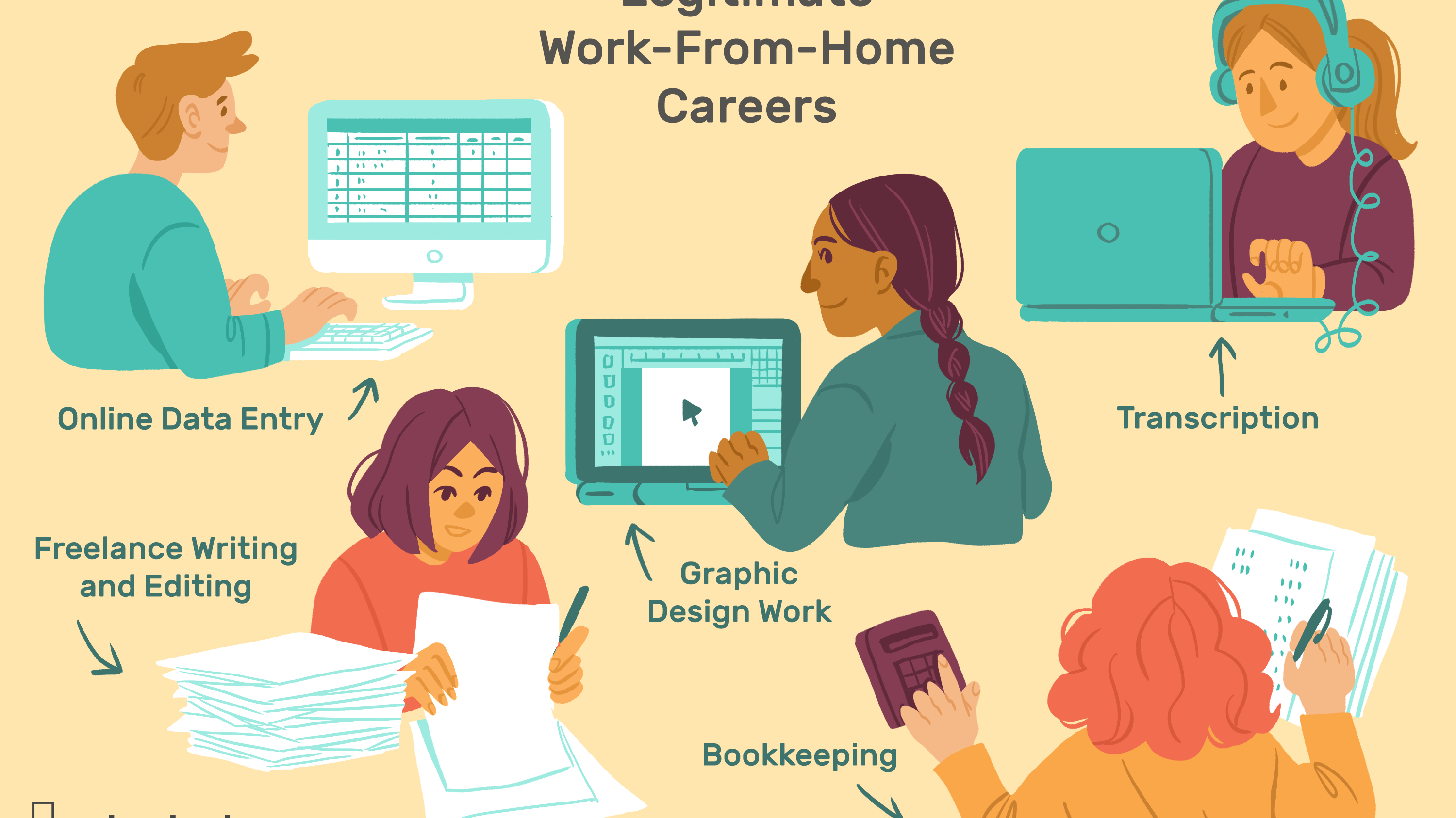 12 Legitimate Work From Home Jobs by Industry