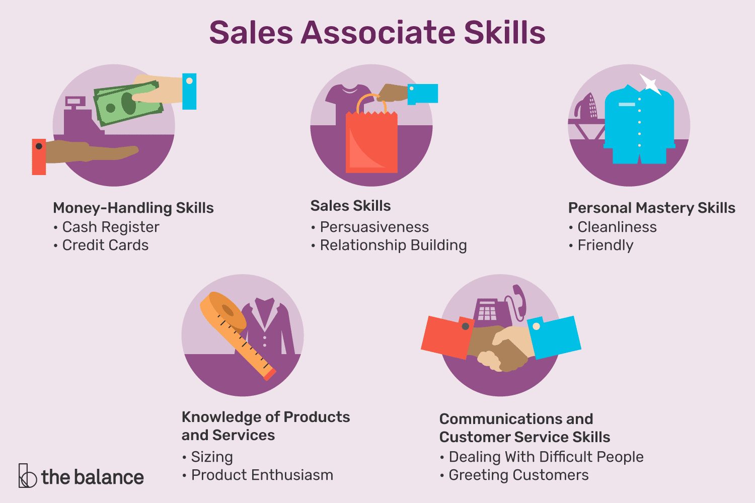 sales associate skills for resumes and cover letters
