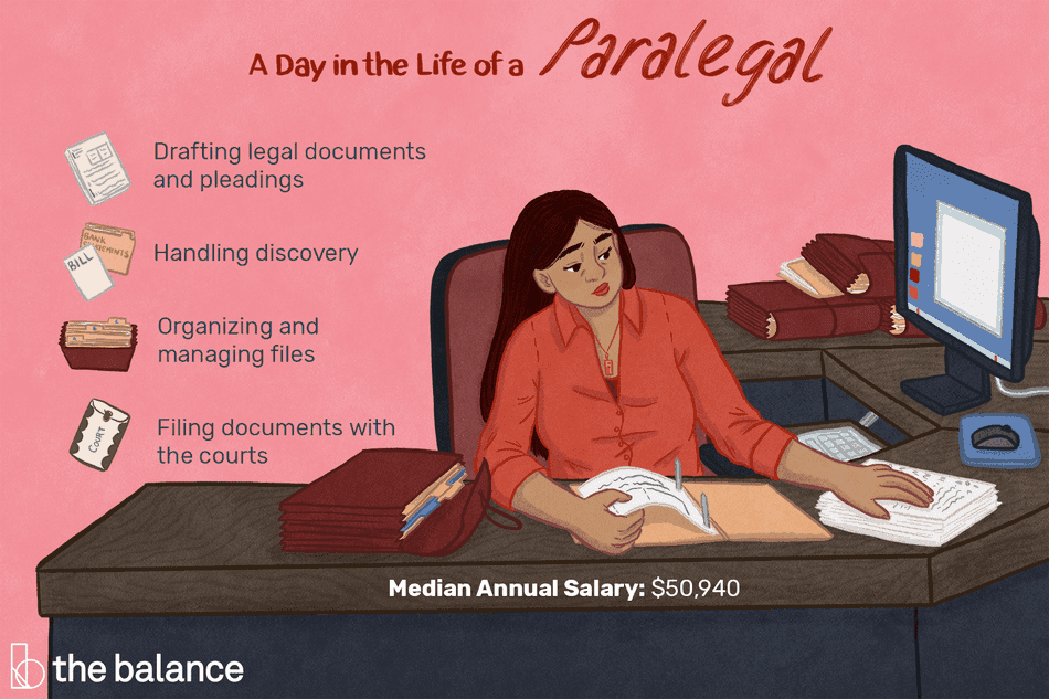 "Image shows a woman sitting at a desk in a pink room, with many binders/folders around her with intense documents. There is also a computer in front of her. Text reads: ""A day in the life of a paralegal: Drafting legal documents and pleadings, handling discovery, organizing and managing files, filling documents with the courts, median annual salary: $50,940"""