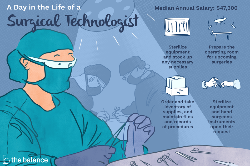 """Image shows a surgical technologist at a table with their instruments, with two surgeons working behind them. Text reads: """"A day in the life of a surgical technologist. Median annual salary: $47,300. Sterilize equipment and stock up any necessary supplies. Prepare the operating room for upcoming surgeries. Order and take inventory of supplies and maintain files and records of procedures. Sterilize equipment and hand surgeons instruments upon their request"""""""