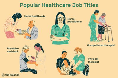 dc9df90394ec3 Popular healthcare job titles: Home health aide, Physician Assistant, Nurse  Practitioner, Occupational