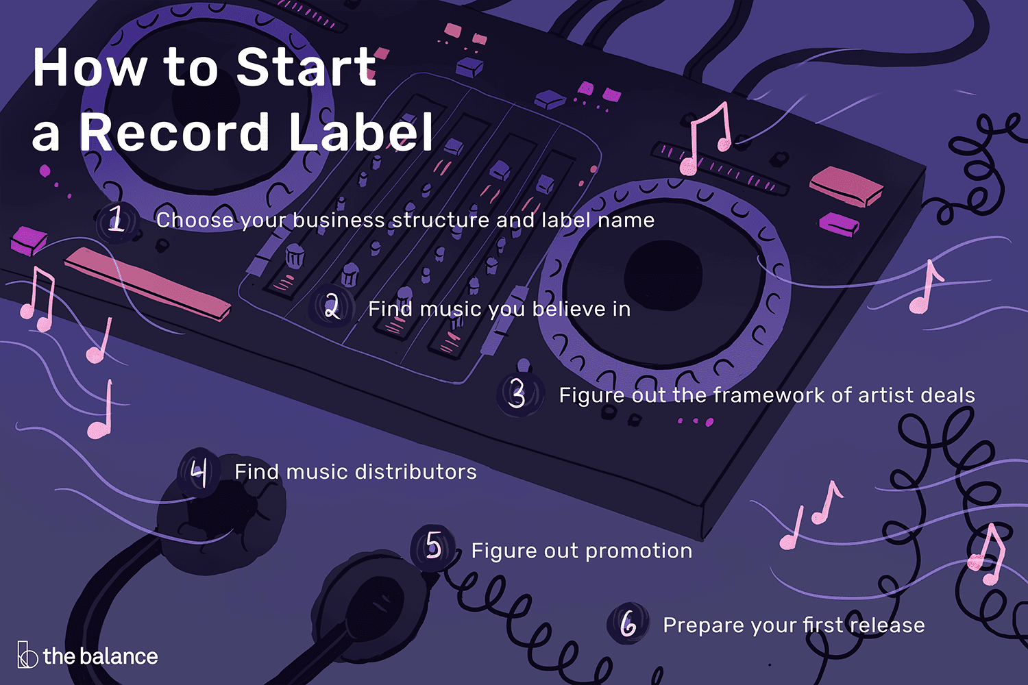 How to start a record label 2460782 finalv3 ct 67a8fe20044347b8bc353715a98a9161 png