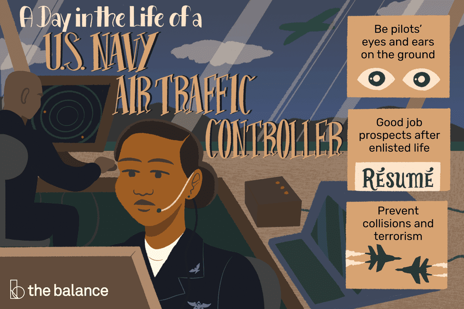 "Image shows an air traffic controller; she is sitting in a booth with a colleague looking at a monitor. Text reads: ""A day in the life of a u.s. navy air traffic controller: be pilots' eyes and ears on the ground. Good job prospects after enlisted life; prevent collisions and terrorism"""