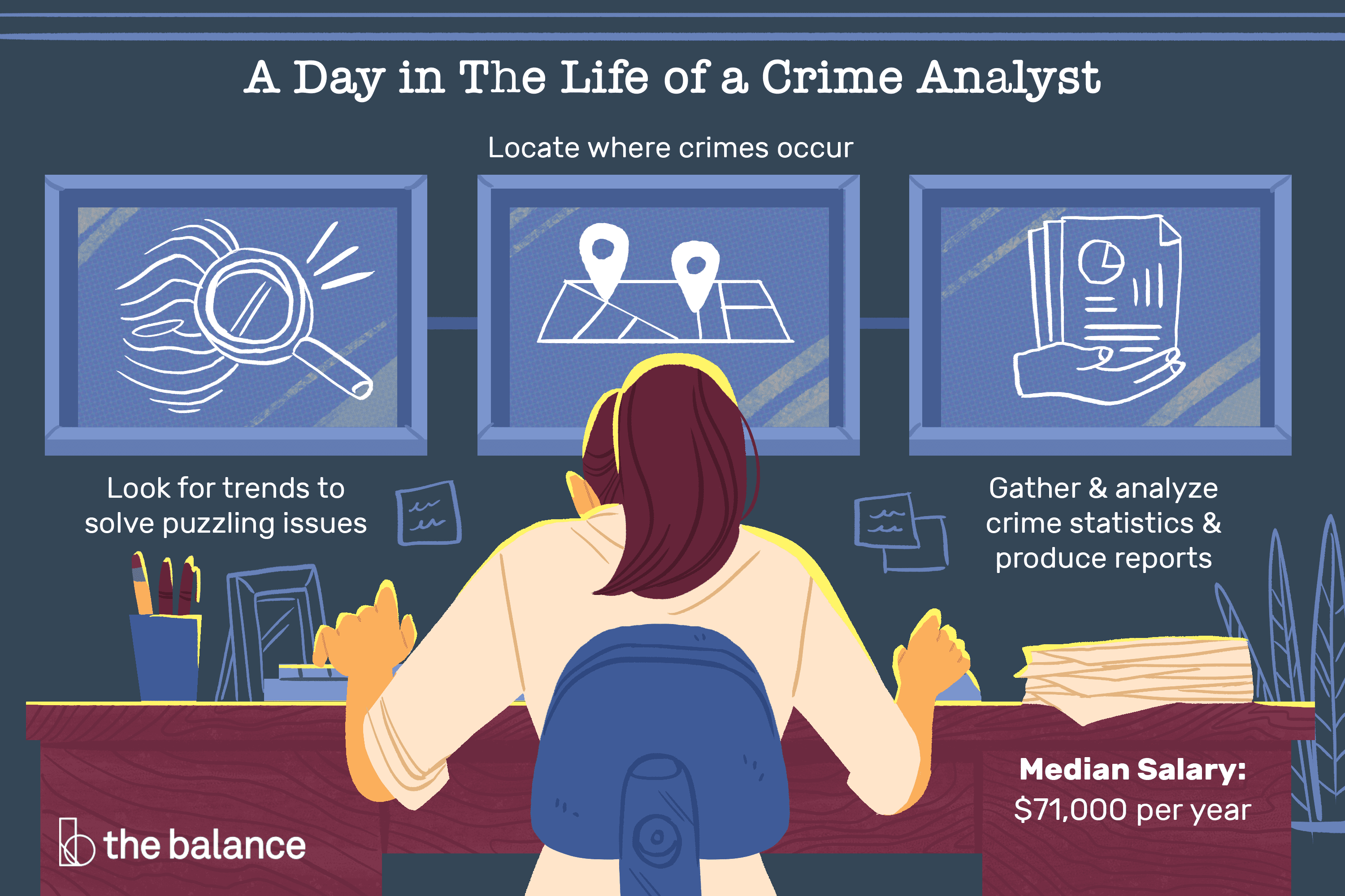 Crime Analyst Job Description Salary Skills More