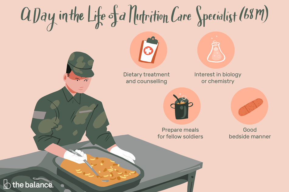 "Image shows a man in a military uniform spooning food out of a casserole dish. Text reads: ""A day int he life of a nutrition care specialist (68m): dietary treatment and counselling; interest in biology or chemistry; prepare meals for fellow soldiers; good bedside manner"""