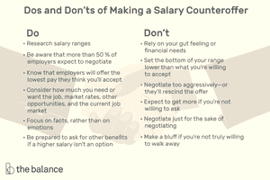 This illustration describes the dos and don'ts of making a salary counteroffer including