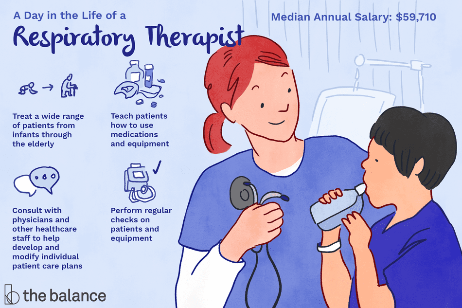 Respiratory Therapist Job Description: Salary, Skills, & More