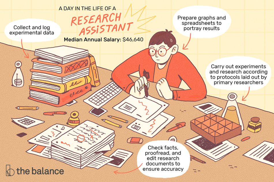 "Image shows a stressed out woman sitting at a desk that's covered in papers, books, pens, pencils, a beaker, and random erasers. Text reads: ""A day in the life of a research assistant: collect and log experimental data, prepare graphs and spreadsheets to portray results. Carry out experiments and research according to protocols laid out by primary researchers, check facts, proofread, and edit research documents to ensure accuracy, median annual salary: $46,640"""