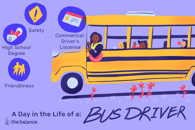 A day in the life of a bus driver: Commercial driver's license, safety, high school degree, friendliness