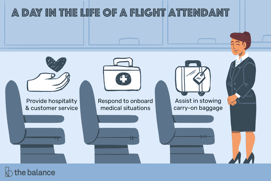 A day in the life of a flight attendant: Provide hospitality and customer service, respond to onboard medical situations, assist in stowing carry-on baggage