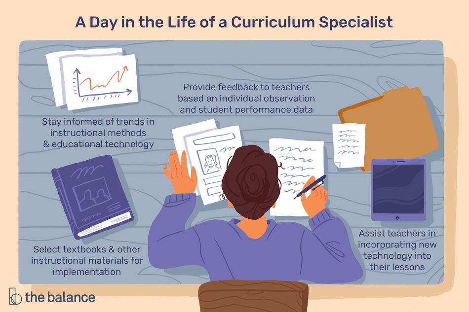 A day in the life of a curriculum specialist: Stay informed of trends in instructional methods and educational technology, provide feedback to teachers based on individual observation and student performance data, select textbooks and other instructional materials for implementation, assist teachers in incorporating new technology into their lessons