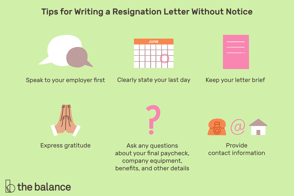 "This illustration offers tips for writing a resignation letter without notice including ""Speak to your employer first,"" ""Clearly state your last day,"" ""Keep your letter brief,"" ""Express gratitude,"" ""Ask any questions about your final paycheck, company equipment, benefits, and other details,"" and ""Provide contact information."""