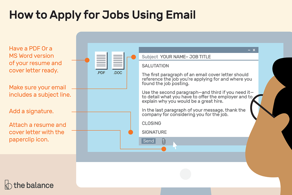 How to apply for jobs using email