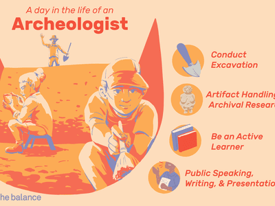 A day in the life of an archeologist: Conduct excavation, Artifact handling and archival research, Be an active learner, Public speaking, writing, and presentations