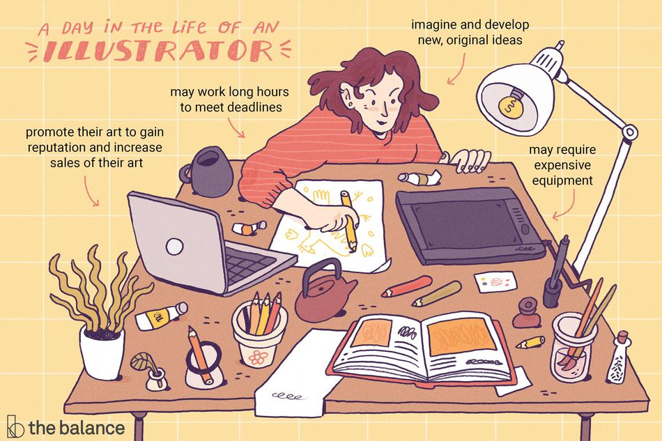 "Imgage shows a woman sitting at a very messy table covered in pencils, paints, and illustration tools. Text reads: ""A day in the life of an illustrator: promote their art to gain reputation and increase sales of their art. May work long hours to meet deadlines. Imagine and develop new, original ideas. May require expensive equipment"""