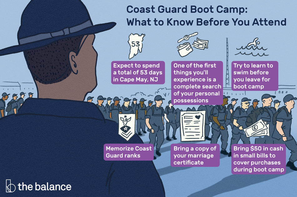 "Image a shows a large group of coast guard trainees in uniform. Text reads: ""Coast guard boot camp: what to know before you attend: expect to spend a total of 53 days in cape may, NJ. One of the first things you'll experience is a complete search of your personal possessions. Try to learn to swim before you leave for boot camp. Memoize coast guards ranks. Bring a copy of your marriage certificate. Bring $50 in cash in small bills to cover purchases during boot camp."""