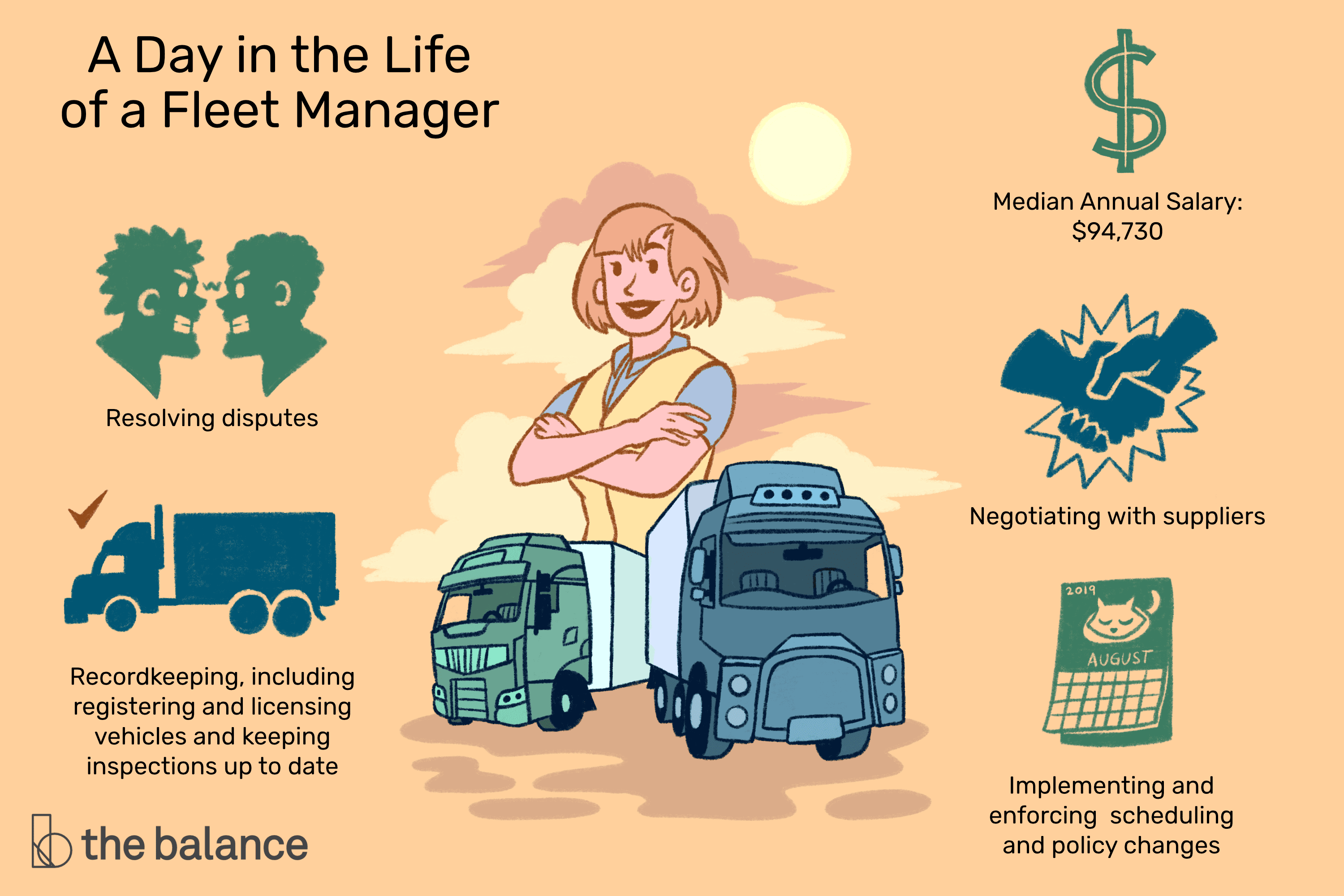 Fleet Manager Job Description Salary Skills More
