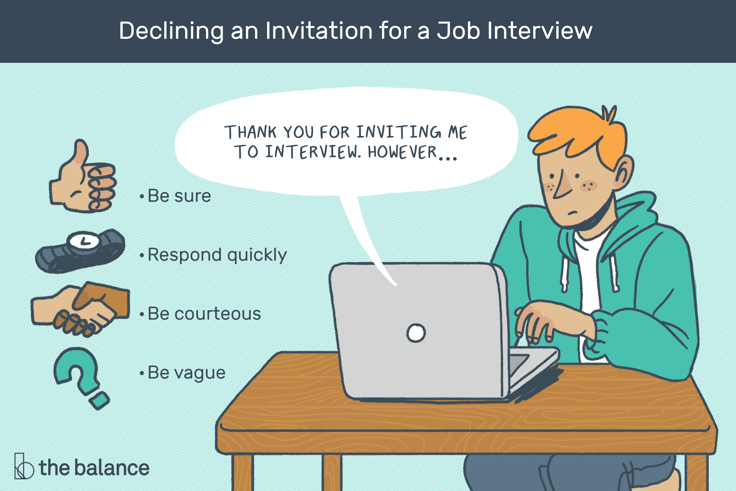 How to Decline a Job Interview With a Letter Sample