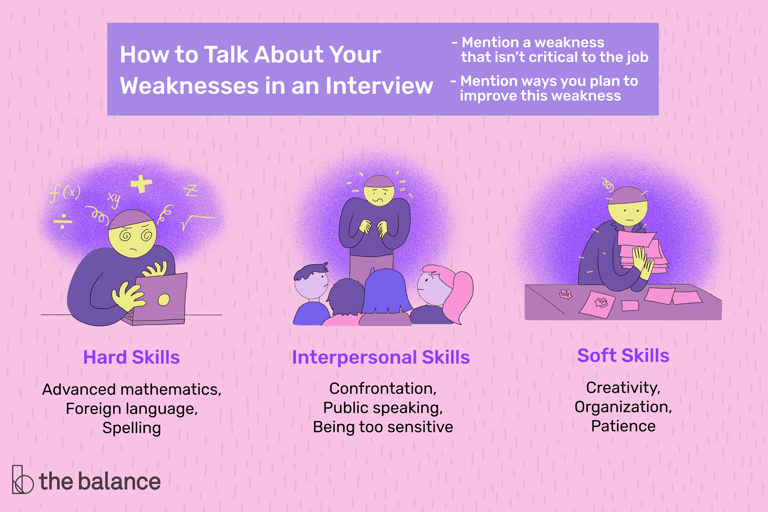 professional weaknesses  how to talk about your biggest