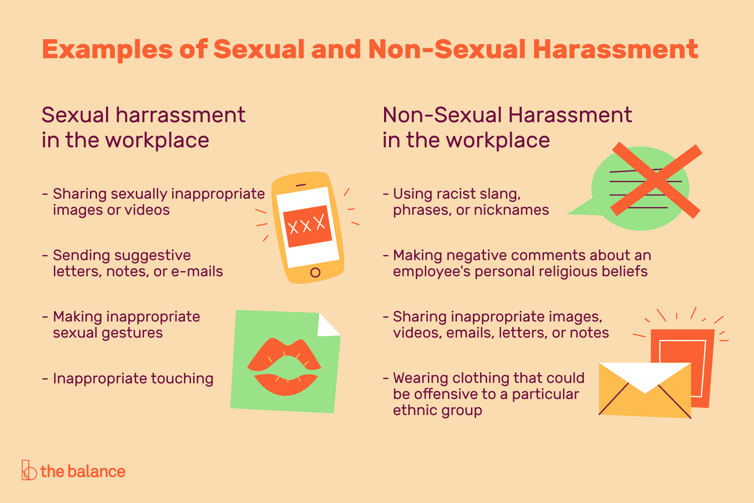 Examples of Sexual and Non-Sexual Harassment at Work