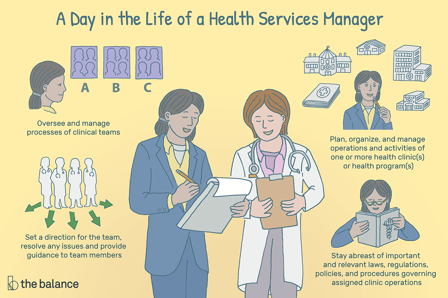 Health service management thesis