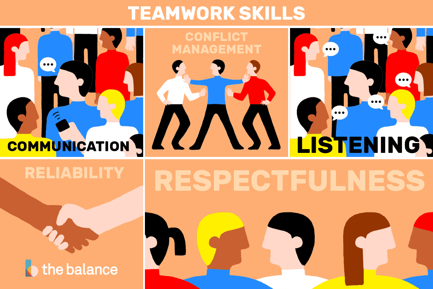 teamwork skills list and examples