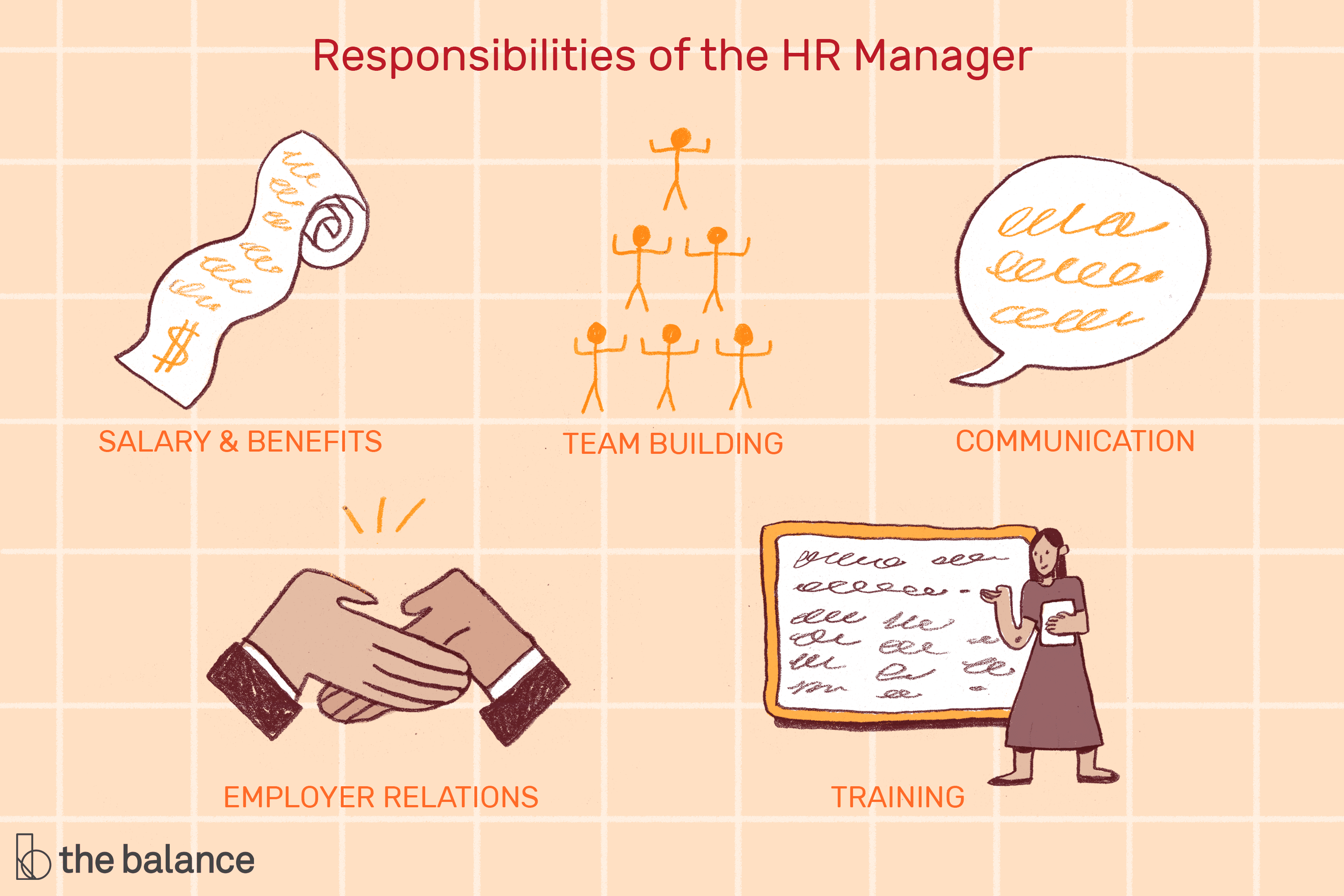 e196712374 What Does a Human Resources Manager or Director Do?