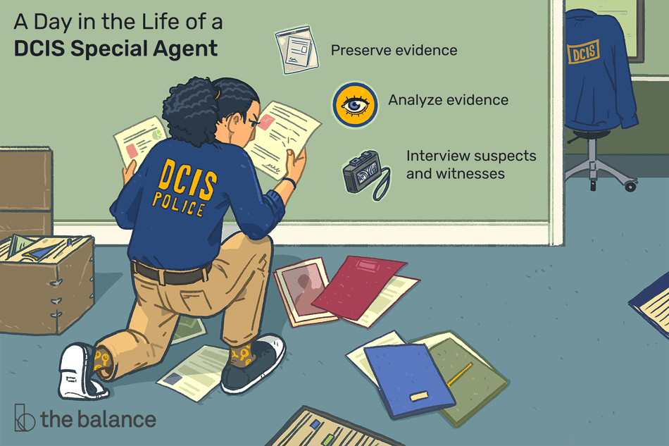 "This illustration shows a day in the life of a DCIS special agent including ""Preserve evidence,"" ""Analyze evidence,"" and ""Interview suspects and witnesses."""