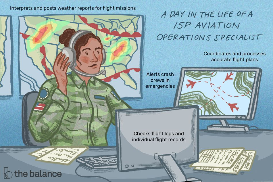 This illustration shows a day in the life of a 15P aviation operations specialist including