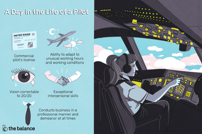 A day in the life of a pilot: Commercial pilot's license, Vision correctable to 20/20, Ability to adapt to unusual working hours and working conditions, Exceptional interpersonal skills, Conducts business in a professional manner and demeanor at all times