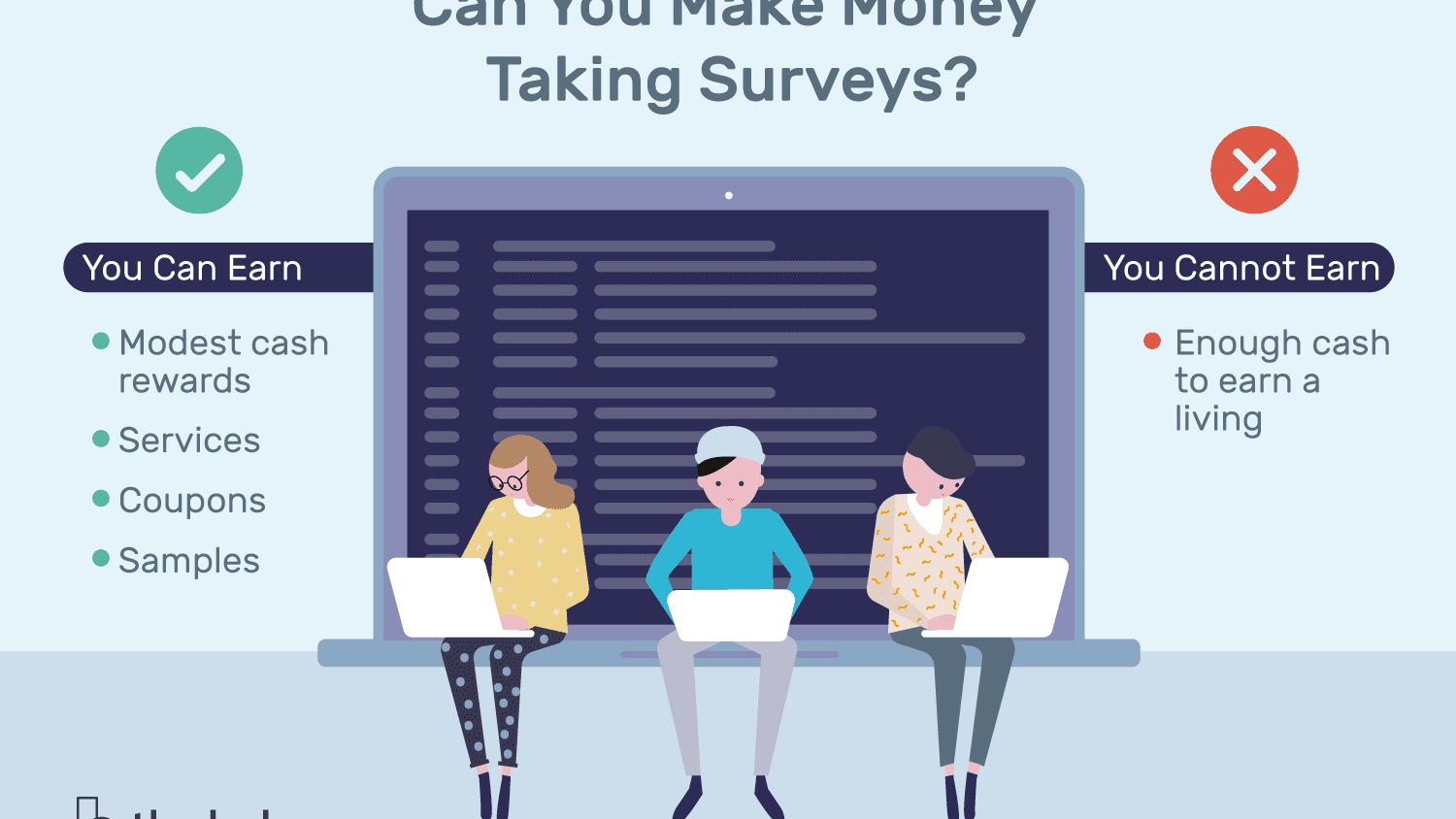 Legitimate Survey Taker Jobs And How To Avoid Scams