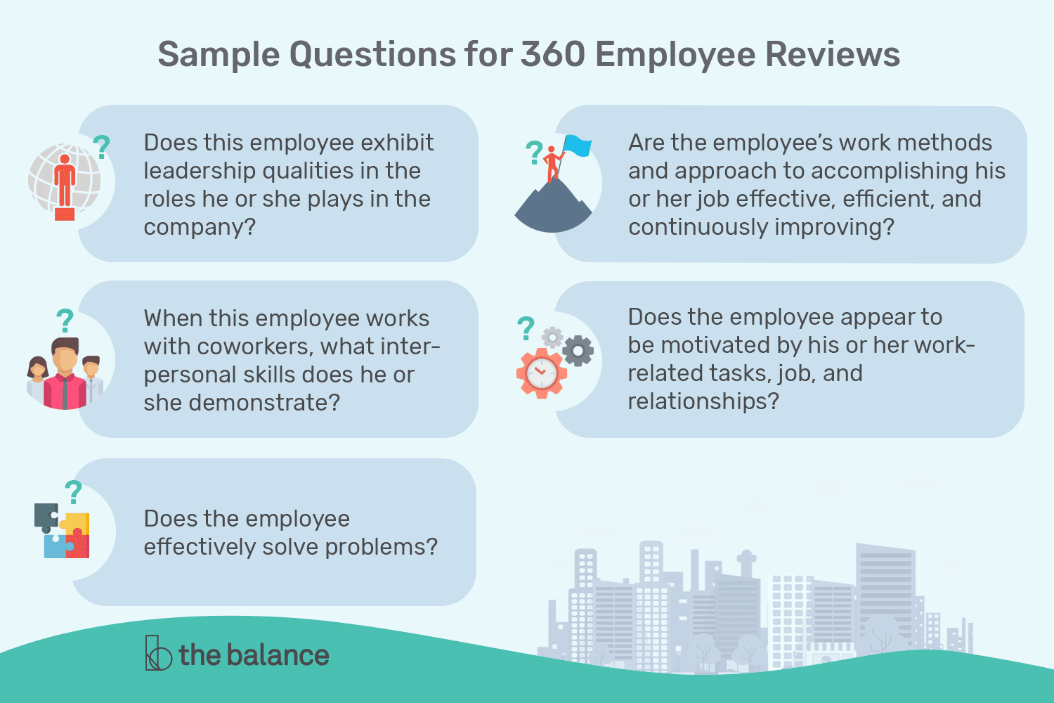 Sample questions for 360 employee reviews for 360 degree review template
