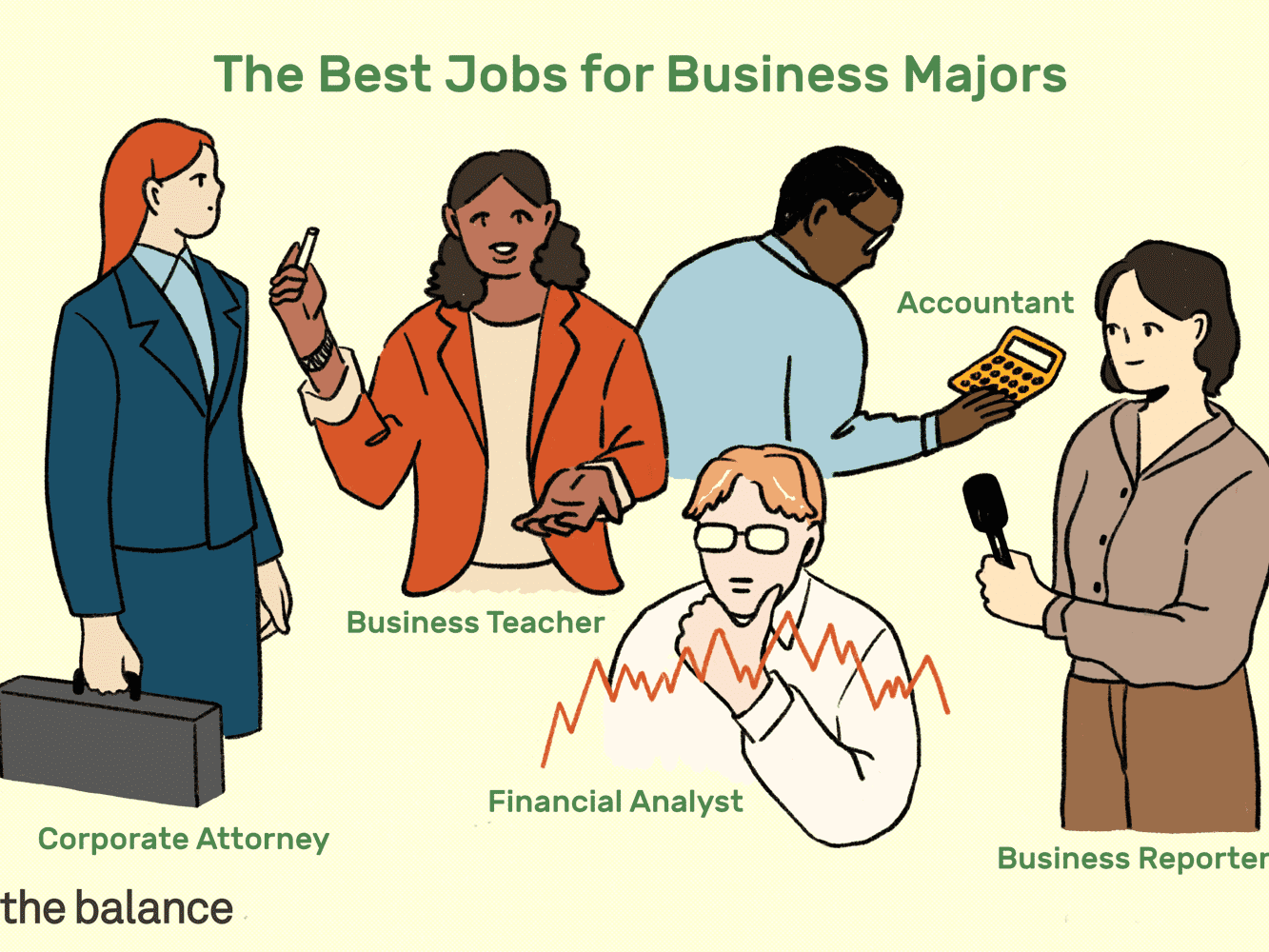 Best Jobs For Graduates With A Business Degree