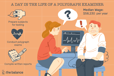 A Day in the Life of a Polygraph Examiner