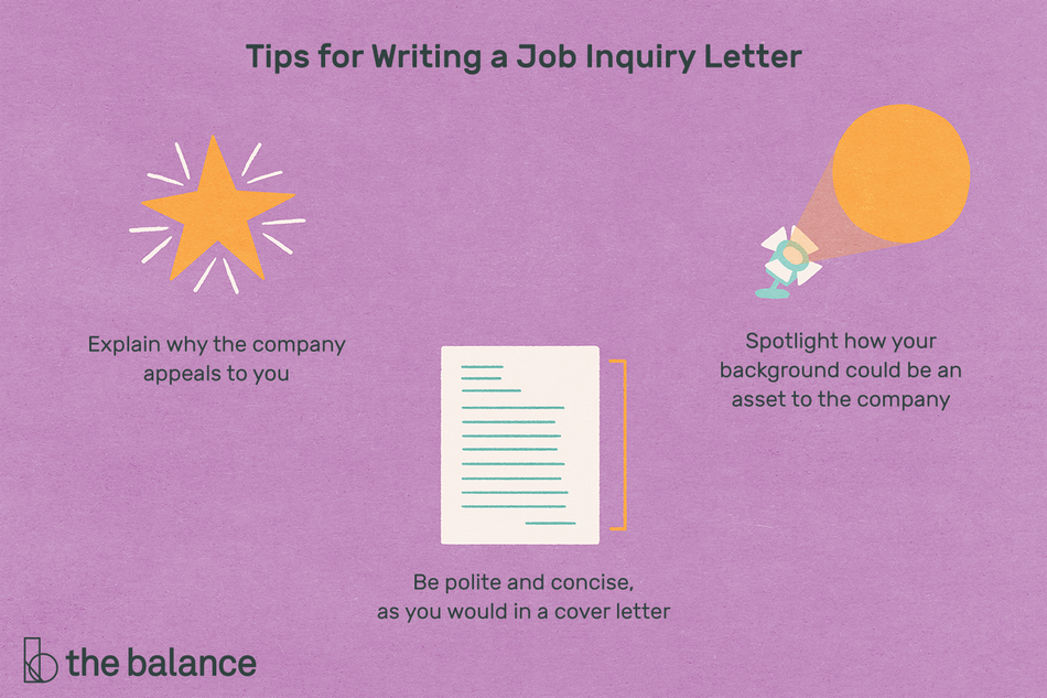 "This illustration offers tips for writing a job inquiry letter including ""Explain why the company appeals to you,"" ""Be polite and concise, as you would in a cover letter,"" and ""Spotlight how your background could be an asset to the company."""