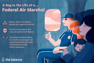 A day in the life of a federal air marshal: Detect, deter and defeat hostile acts against aviation; protect passengers and crew of commercial flights; sit aboard random flights to monitor passengers for potential threats and take enforcement action when necessary