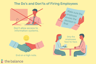 10 Things You Should Never Do When Firing an Employee