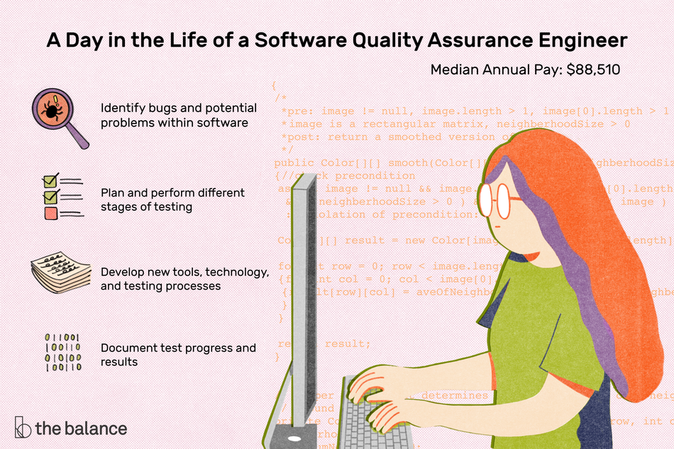 """Image shows a woman typing on a desktop. Text reads: """"A day in the life of a software quality assurance engineer: identify bugs and potential problems within software; plan and perform different stages of testing; develop new tools, technology, and testing processes; document test progress and results"""""""