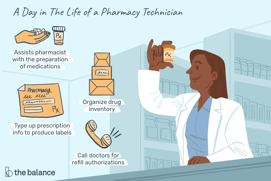 A day in the life of a pharmacy technician: Assists pharmacist with the preparation of medications, type up prescription info to produce labels, organize drug inventory, call doctors for refill authorizations