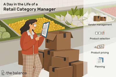 A day in the life of a retail category manager: Vendor management, product selection, product pricing, planning