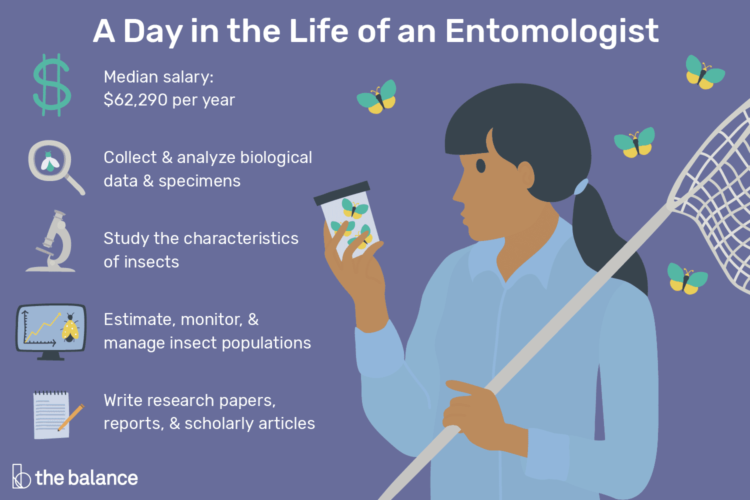Entomologist Job Description Salary Skills More